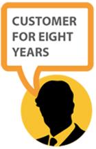 eight-years