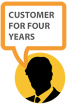 four-years