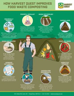 food-waste-infographic-full